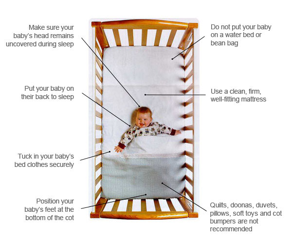 safe sleep position for baby